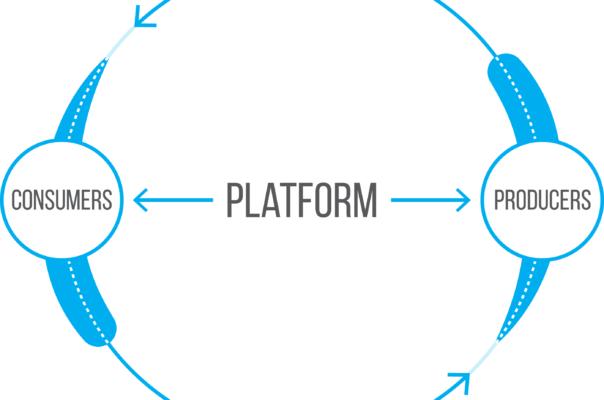 platform-business-model-604x400